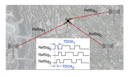 NB-IoTPositioning2.jpg