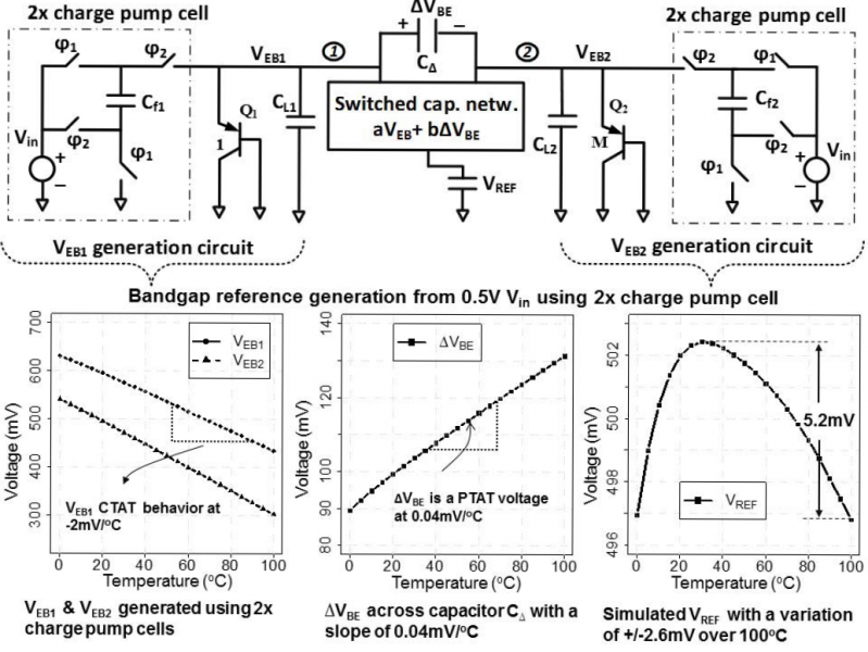 File:Switched capacitor based bandgap.png